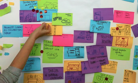 "Design Thinking in Museums: Stepping into the ""Continuum of Innovation"""