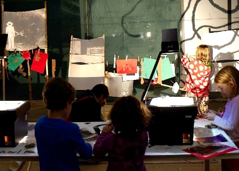 Art Museums As Creative Laboratories For Children S Play